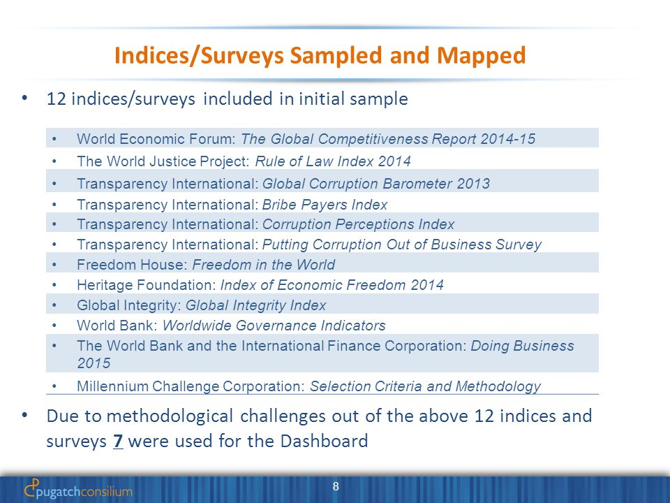 9 Mapping, Extracting and Combining Indicators: a 3 Step Process Mapping What is the purpose of the index or survey.