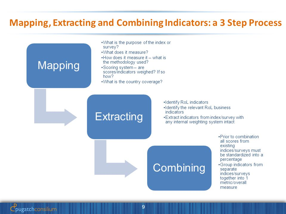 20 Conclusions and Next Steps
