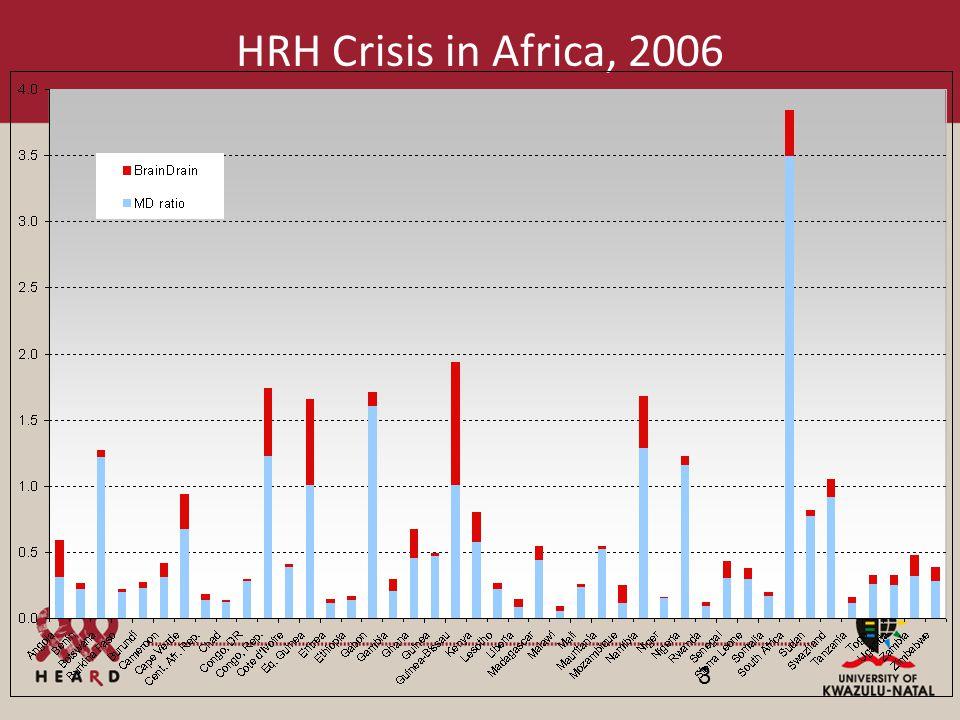 3 HRH Crisis in Africa, 2006