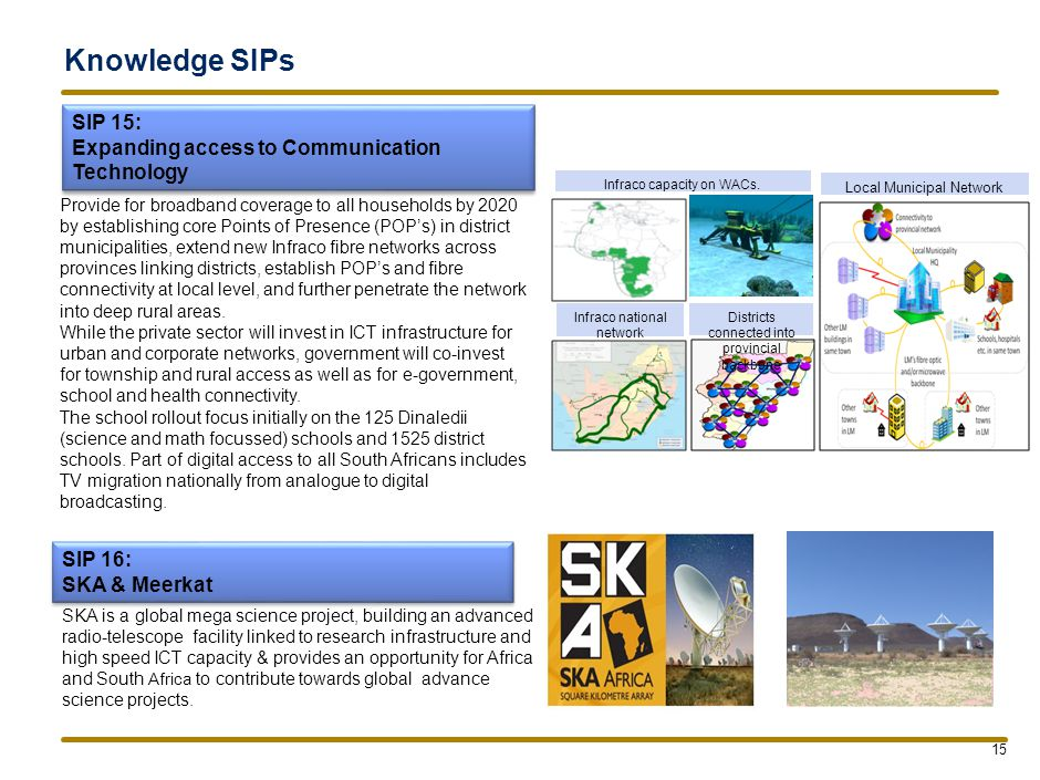 Knowledge SIPs SKA is a global mega science project, building an advanced radio-telescope facility linked to research infrastructure and high speed ICT capacity & provides an opportunity for Africa and South Africa to contribute towards global advance science projects.