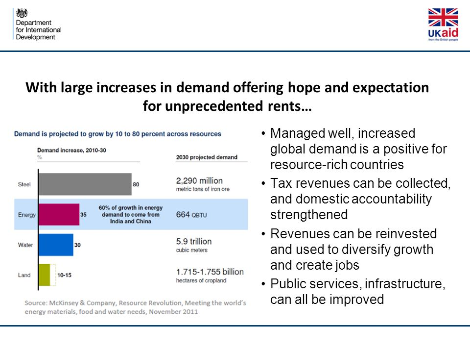 With large increases in demand offering hope and expectation for unprecedented rents… Managed well, increased global demand is a positive for resource-rich countries Tax revenues can be collected, and domestic accountability strengthened Revenues can be reinvested and used to diversify growth and create jobs Public services, infrastructure, can all be improved