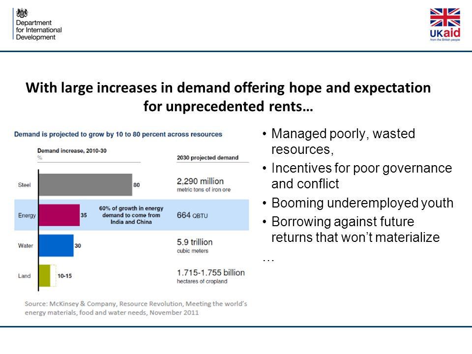 With large increases in demand offering hope and expectation for unprecedented rents… Managed poorly, wasted resources, Incentives for poor governance and conflict Booming underemployed youth Borrowing against future returns that won't materialize …