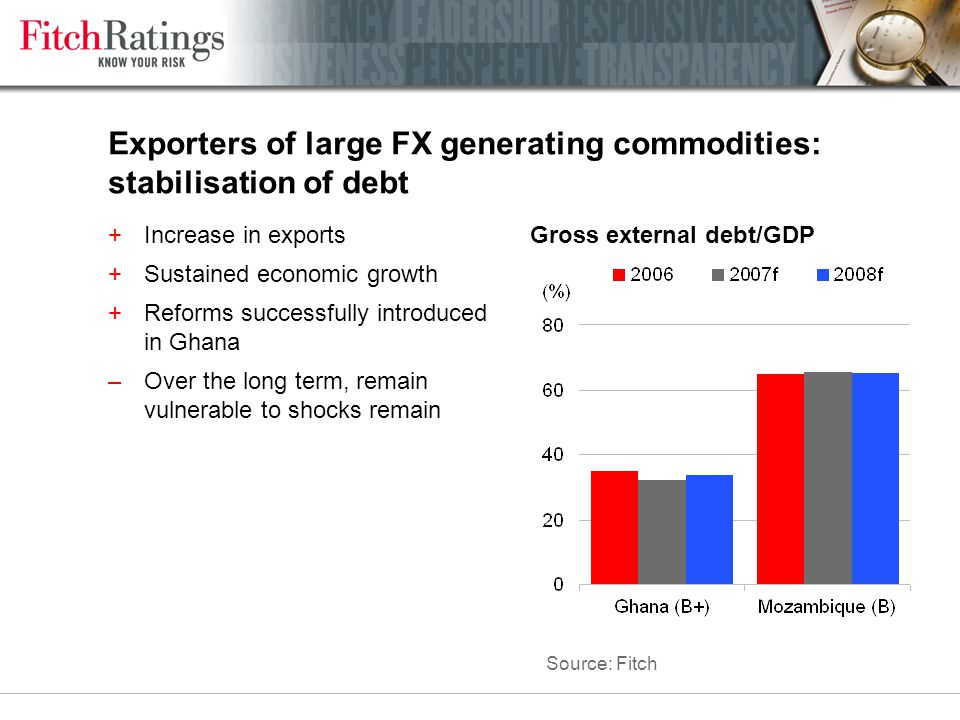 Exporters of large FX generating commodities: stabilisation of debt +Increase in exports +Sustained economic growth +Reforms successfully introduced in Ghana –Over the long term, remain vulnerable to shocks remain Gross external debt/GDP Source: Fitch