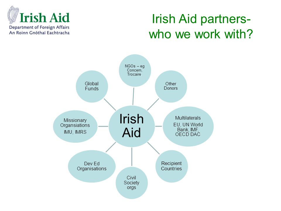 Irish Aid Volunteering and Information Centre High tech information resource and exhibition space on development and aid Education programme for schools, colleges and groups- 6,000 participants to date Information on volunteering - options for personal engagement Dynamic programme of events Over 23,000 visitors since Jan 2008