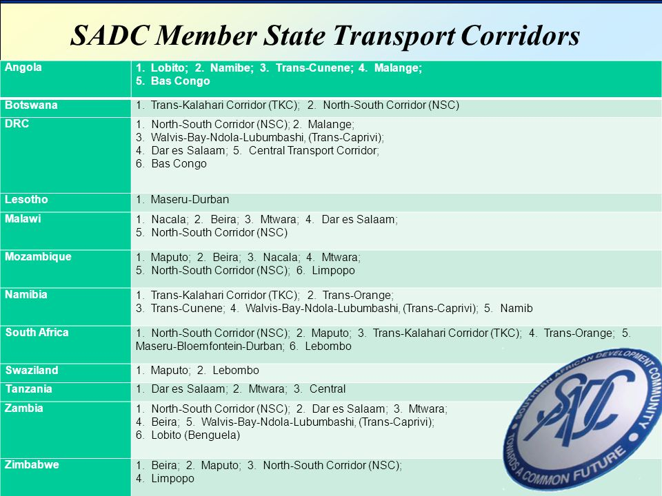 Copyright 2010 SADC Secretariat Proposed Interconnectors (dashed lines)  Westcor  ZIZABONA  Zambia-Tanzania  Malawi-Mozambique  Mozambique Backbo