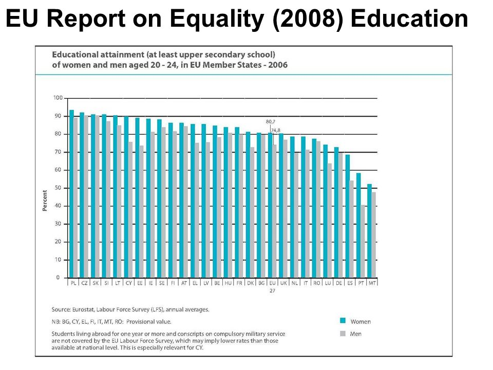 EU Report on Equality (2008) Education