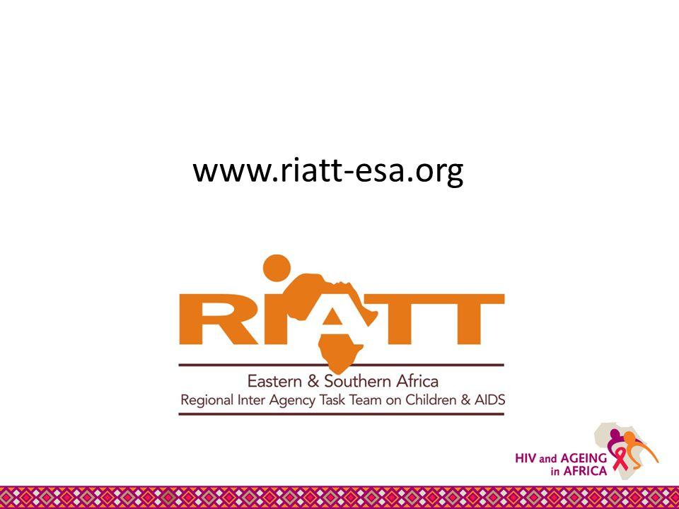 www.riatt-esa.org
