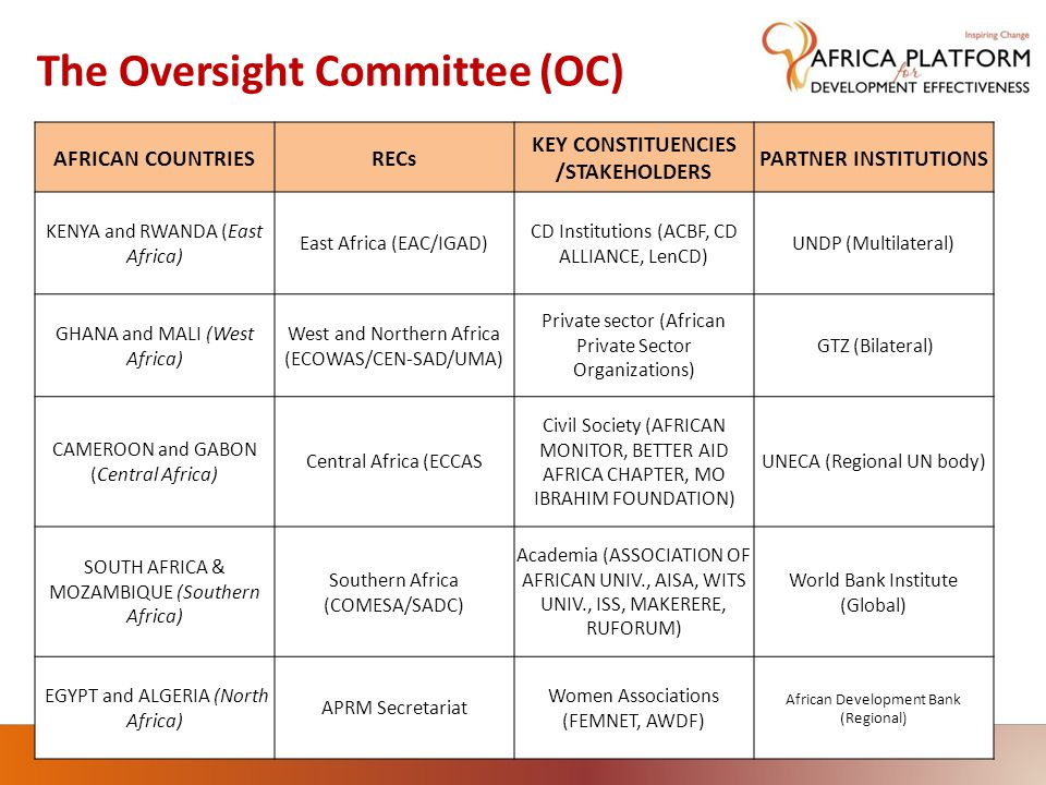 The Oversight Committee (OC) AFRICAN COUNTRIESRECs KEY CONSTITUENCIES /STAKEHOLDERS PARTNER INSTITUTIONS KENYA and RWANDA (East Africa) East Africa (E