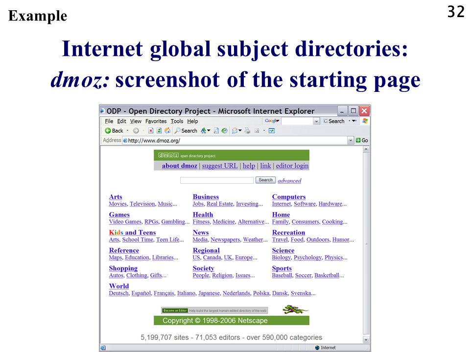 32 Internet global subject directories: dmoz: screenshot of the starting page Example