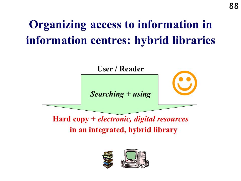 88 Organizing access to information in information centres: hybrid libraries User / Reader Searching + using Hard copy + electronic, digital resources in an integrated, hybrid library