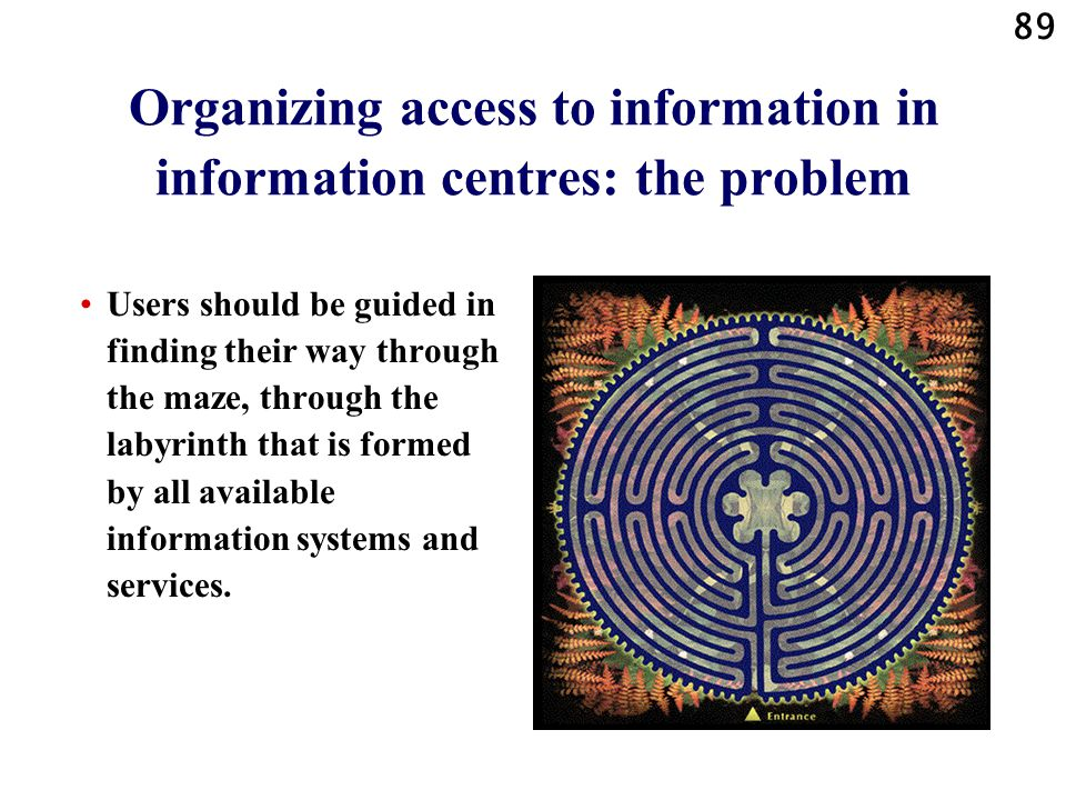 89 Organizing access to information in information centres: the problem Users should be guided in finding their way through the maze, through the labyrinth that is formed by all available information systems and services.