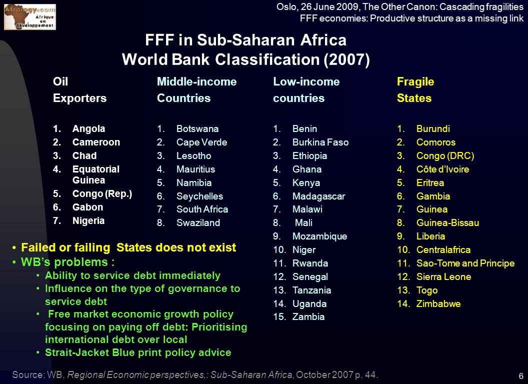 Oslo, 26 June 2009, The Other Canon: Cascading fragilities FFF economies: Productive structure as a missing link MVA LOW LEVEL IN FFF (Sub-Saharan Africa) MVA in GDP per WB classification, 2007 (Min & Max) Oil Exporters 1.Angola, 5% 2.Cameroon, 17% 3.Chad, 6% 4.Equatorial Guinea, .