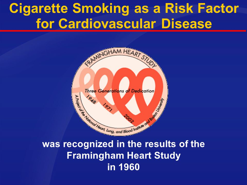 Cigarette Smoking as a Risk Factor for Cardiovascular Disease was recognized in the results of the Framingham Heart Study in 1960
