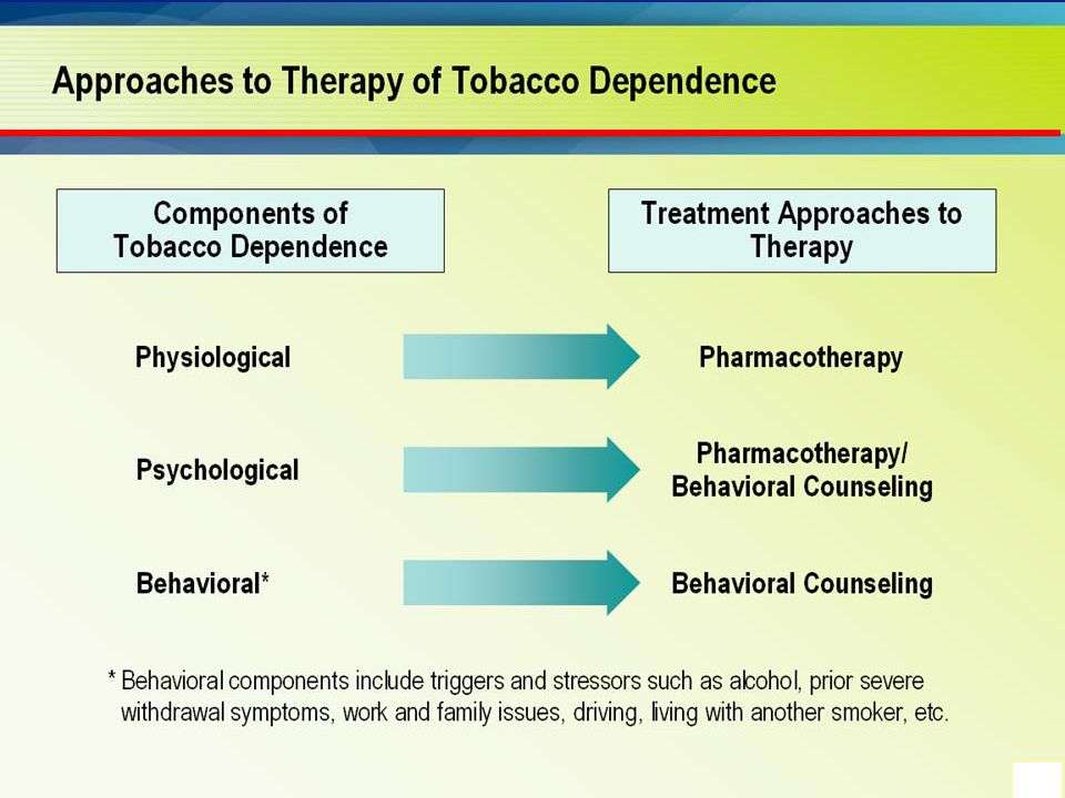 ASK about tobacco USE ADVISE tobacco users to QUIT ASSESS READINESS to make a quit attempt ASSIST with the QUIT ATTEMPT ARRANGE FOLLOW-UP care US PHS