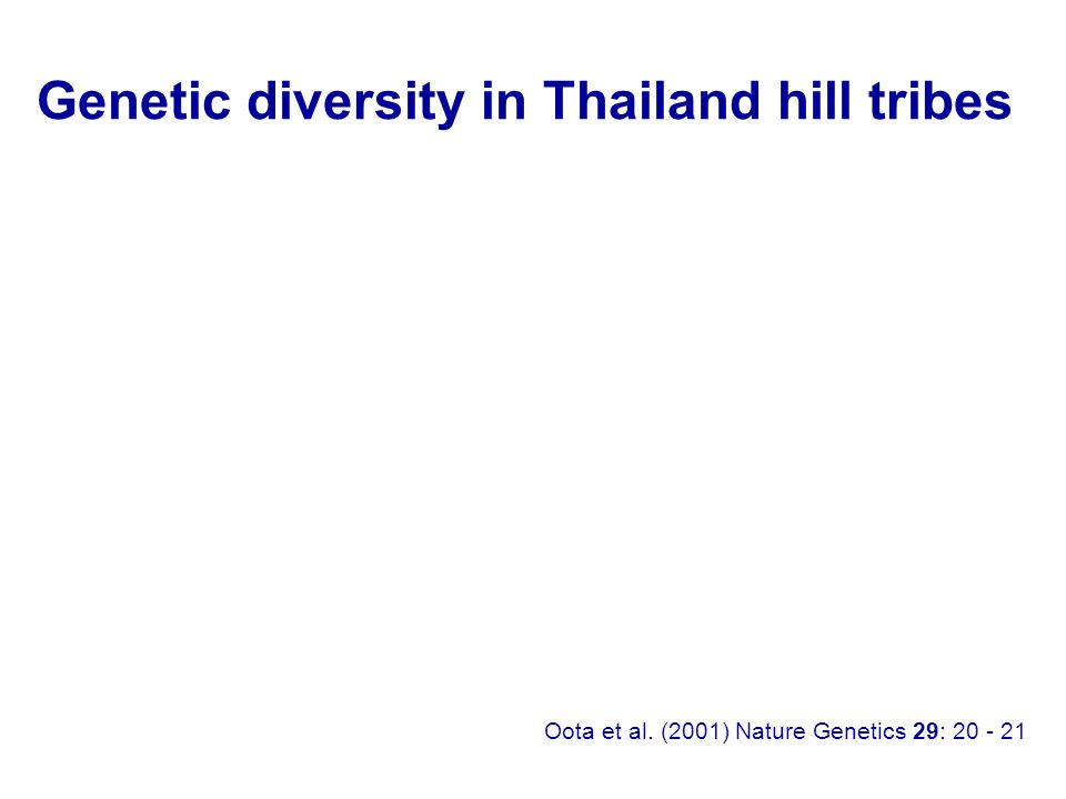 Oota et al. (2001) Nature Genetics 29: 20 - 21 Genetic diversity in Thailand hill tribes