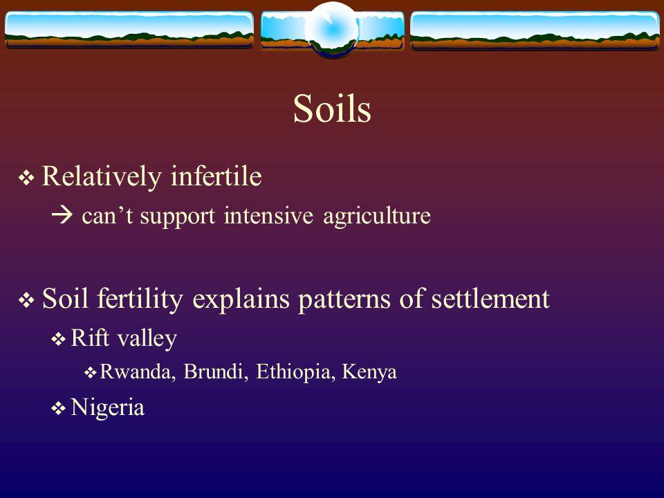 Soils  Relatively infertile  can't support intensive agriculture  Soil fertility explains patterns of settlement  Rift valley  Rwanda, Brundi, Et