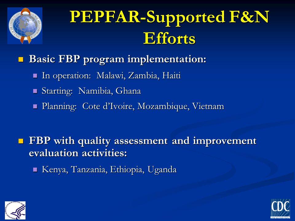 PEPFAR-Supported F&N Efforts Basic FBP program implementation: Basic FBP program implementation: In operation: Malawi, Zambia, Haiti In operation: Mal