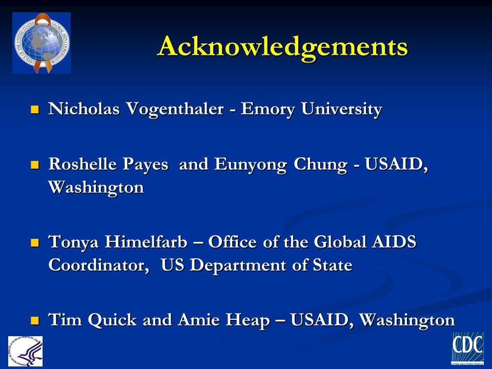 Acknowledgements Nicholas Vogenthaler - Emory University Nicholas Vogenthaler - Emory University Roshelle Payes and Eunyong Chung - USAID, Washington