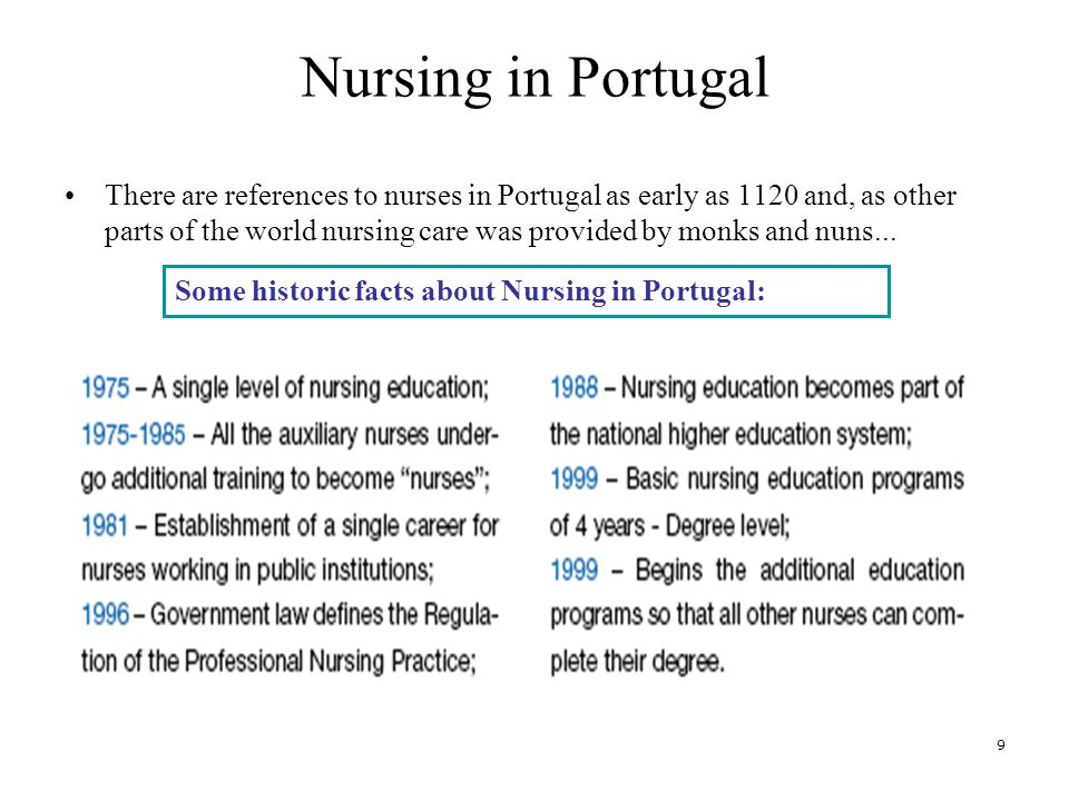 Nursing in Portugal There are references to nurses in Portugal as early as 1120 and, as other parts of the world nursing care was provided by monks and nuns...