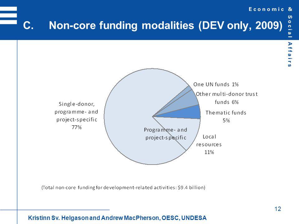 12 C. Non-core funding modalities (DEV only, 2009) Kristinn Sv.