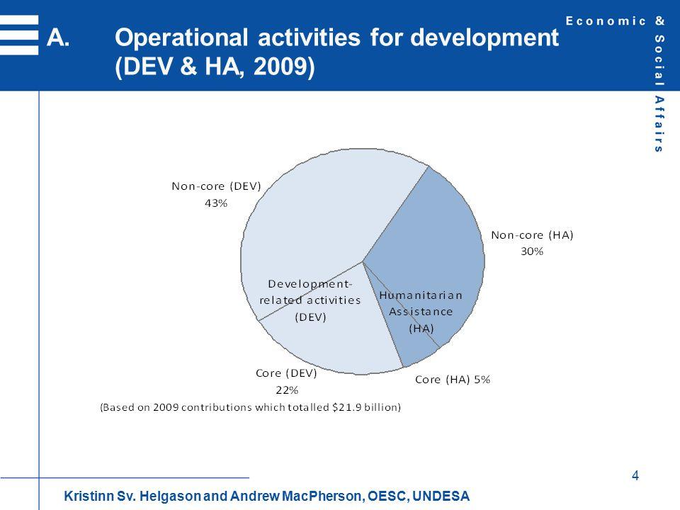 5 A.Largest UN entities (DEV & HA, 2009) Kristinn Sv. Helgason and Andrew MacPherson, OESC, UNDESA