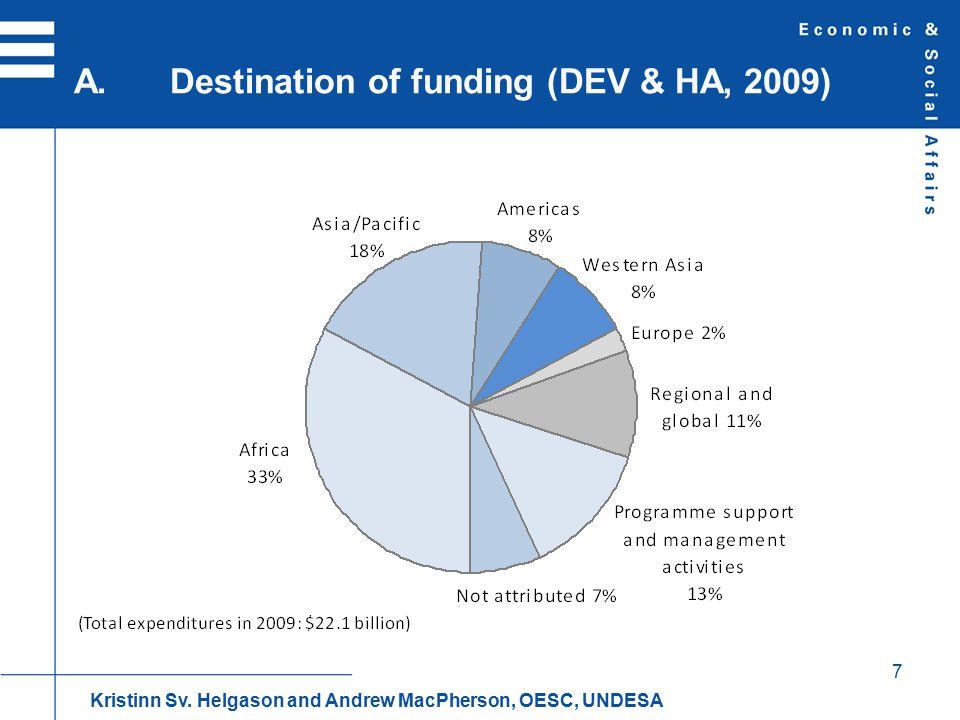 7 A.Destination of funding (DEV & HA, 2009) Kristinn Sv.