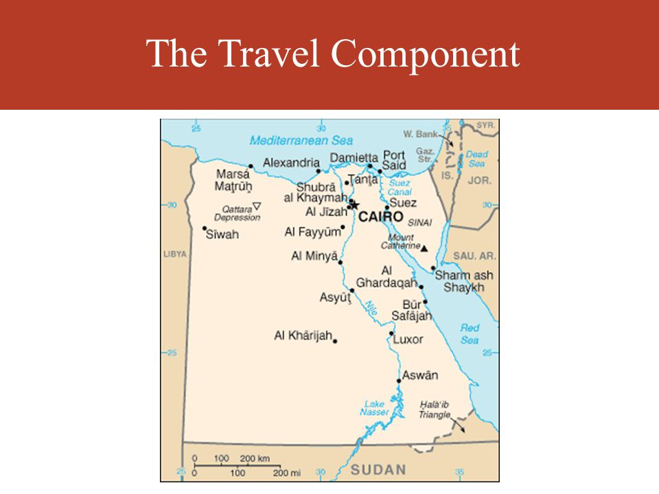 The Travel Component
