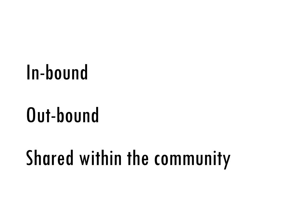 In-bound Out-bound Shared within the community