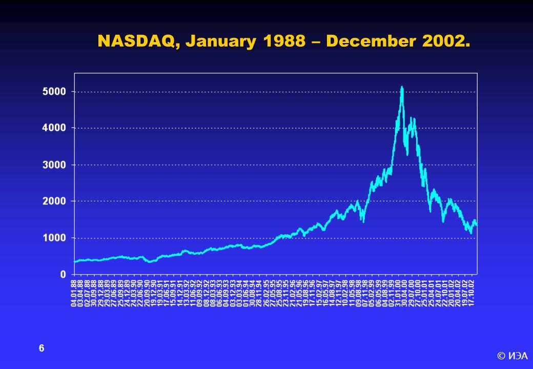© ИЭА 6 NASDAQ, January 1988 – December 2002.