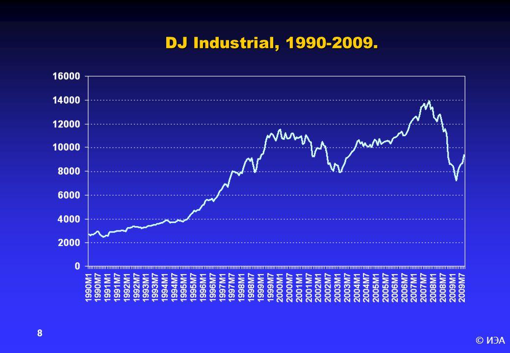 © ИЭА 8 DJ Industrial, 1990-2009.