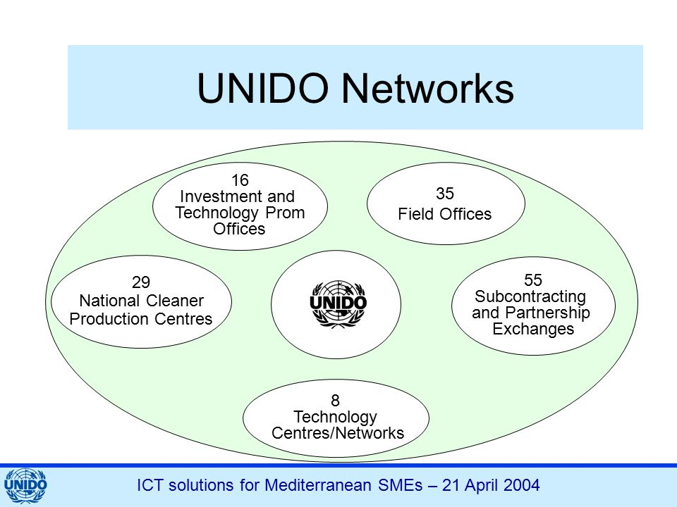 ICT solutions for Mediterranean SMEs – 21 April 2004 UNIDO Networks 16 Investment and Technology Prom Offices 35 Field Offices 29 National Cleaner Production Centres 55 Subcontracting and Partnership Exchanges 8 Technology Centres/Networks