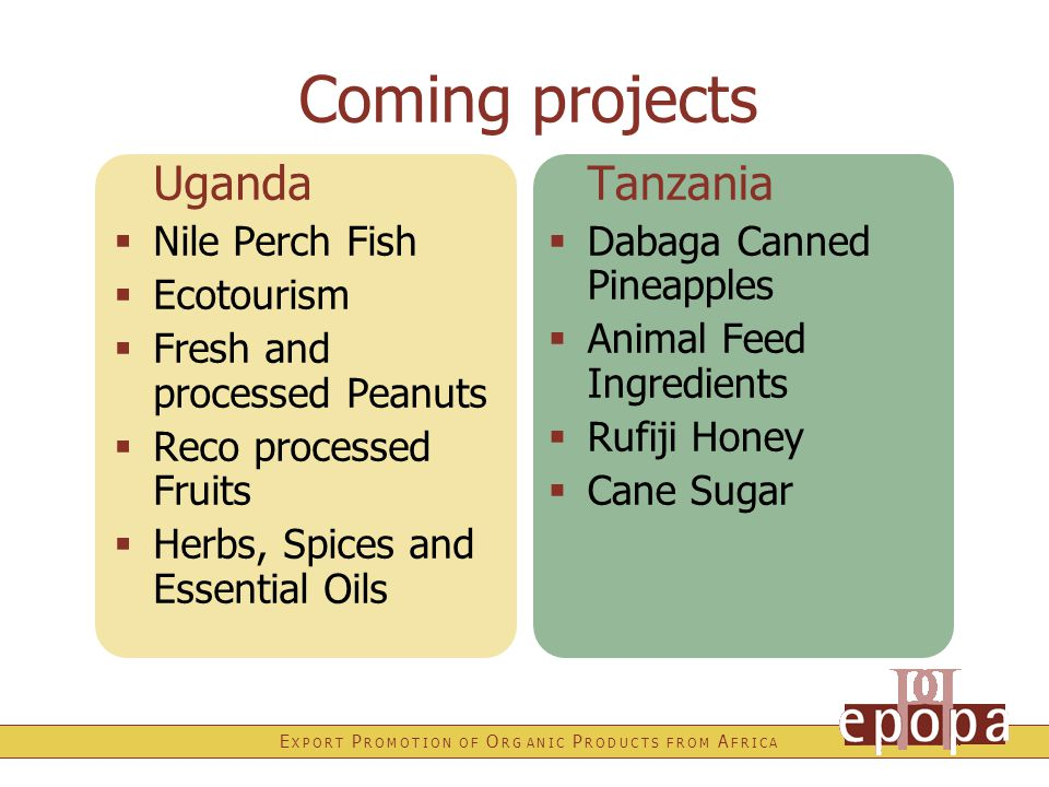 E X P O R T P R O M O T I O N O F O R G A N I C P R O D U C T S F R O M A F R I C A Coming projects Uganda  Nile Perch Fish  Ecotourism  Fresh and processed Peanuts  Reco processed Fruits  Herbs, Spices and Essential Oils Tanzania  Dabaga Canned Pineapples  Animal Feed Ingredients  Rufiji Honey  Cane Sugar