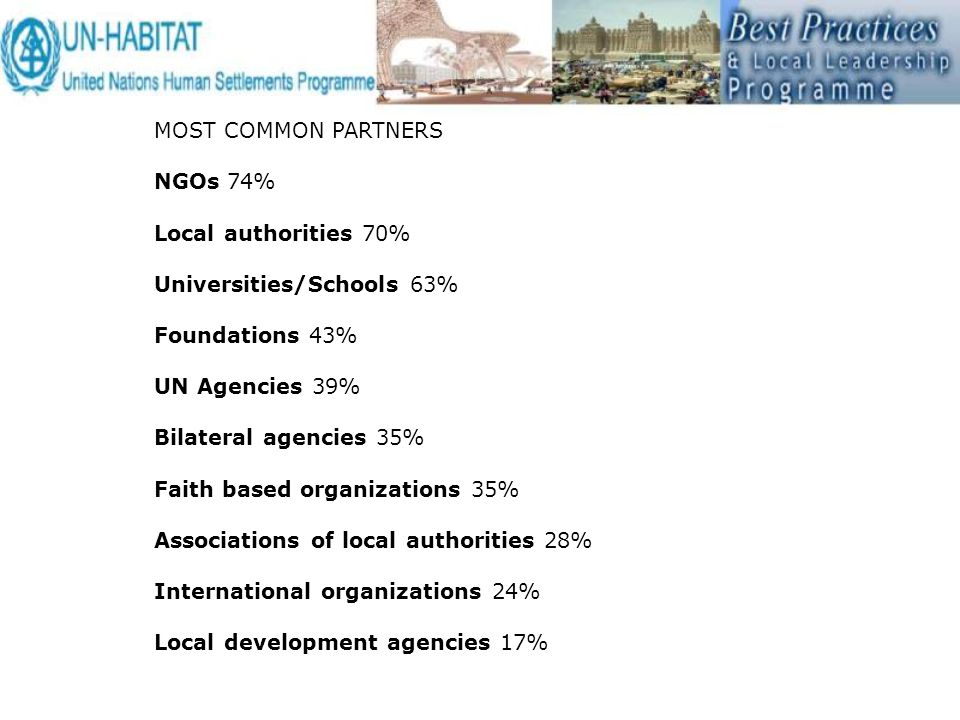 MOST COMMON PARTNERS NGOs 74% Local authorities 70% Universities/Schools 63% Foundations 43% UN Agencies 39% Bilateral agencies 35% Faith based organizations 35% Associations of local authorities 28% International organizations 24% Local development agencies 17%