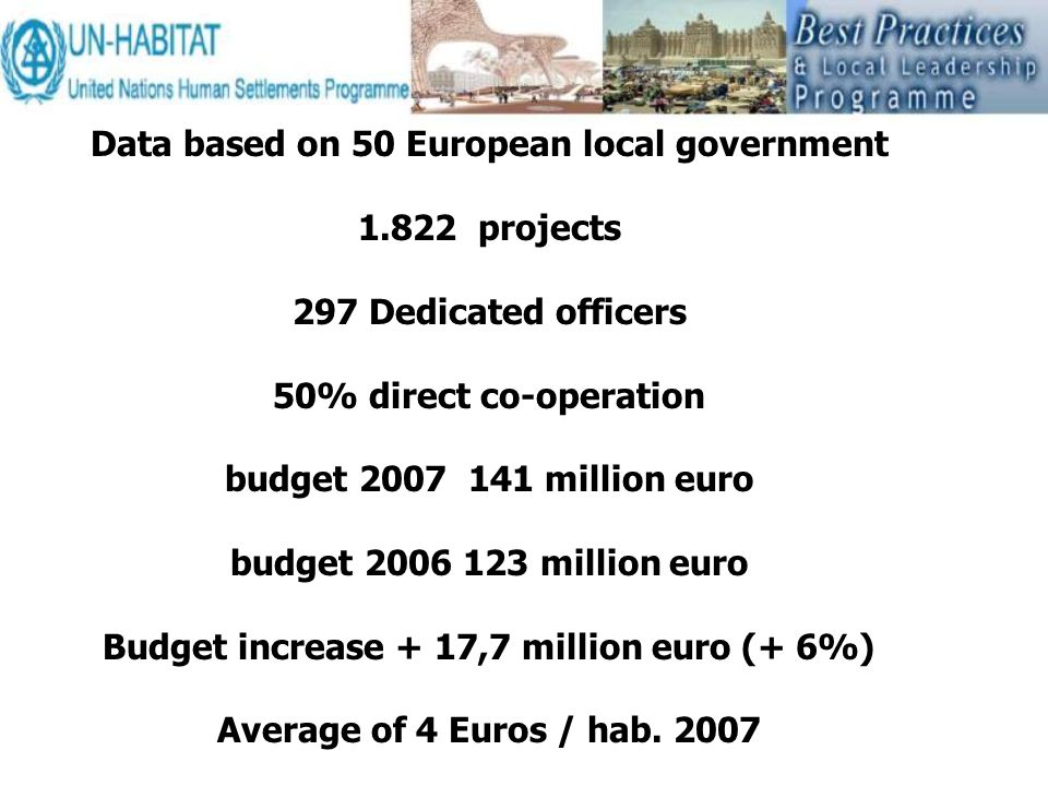 Data based on 50 European local government 1.822 projects 297 Dedicated officers 50% direct co-operation budget 2007 141 million euro budget 2006 123 million euro Budget increase + 17,7 million euro (+ 6%) Average of 4 Euros / hab.