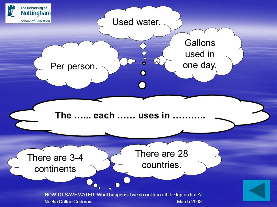 Per person. Used water. Gallons used in one day.