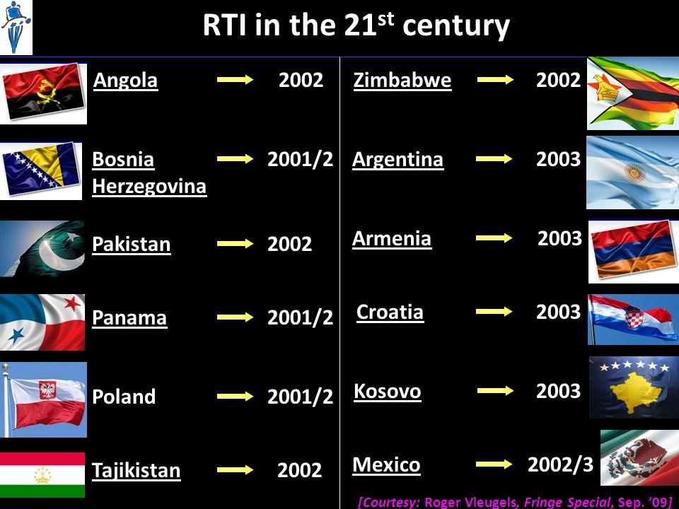 RTI in the 21 st century Angola2002 Pakistan2002 Panama2001/2 Poland2001/2 Tajikistan2002 Bosnia Herzegovina 2001/2 Zimbabwe2002 Argentina2003 Armenia2003 Croatia2003 Kosovo2003 [Courtesy: Roger Vleugels, Fringe Special, Sep.