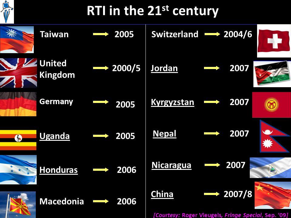 RTI in the 21 st century Taiwan2005 Germany 2005 Uganda2005 Honduras2006 Macedonia2006 United Kingdom 2000/5 Switzerland2004/6 Jordan2007 Kyrgyzstan2007 Nepal2007 Nicaragua2007 [Courtesy: Roger Vleugels, Fringe Special, Sep.