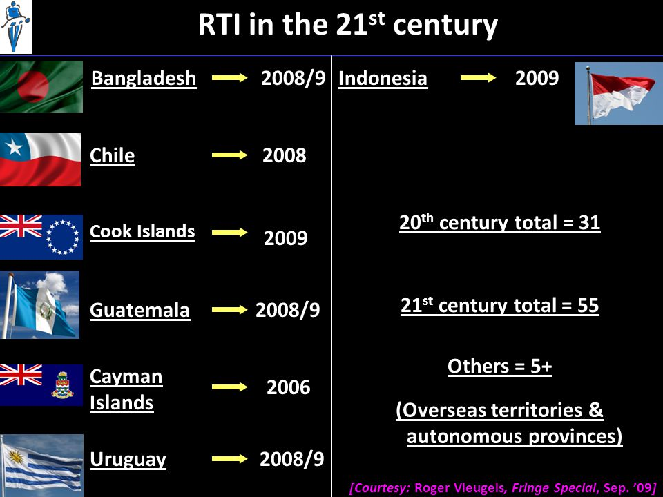 RTI in the 21 st century Bangladesh2008/9 Cook Islands 2009 Guatemala2008/9 Cayman Islands 2006 Uruguay2008/9 Chile2008 [Courtesy: Roger Vleugels, Fringe Special, Sep.