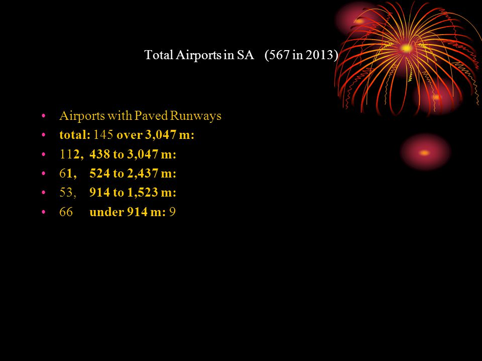 Total Airports in SA (567 in 2013) Airports with Paved Runways total: 145 over 3,047 m: 112,438 to 3,047 m: 61,524 to 2,437 m: 53,914 to 1,523 m: 66un