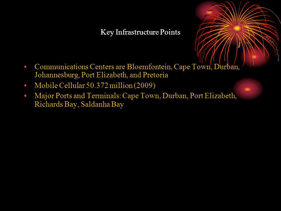 Key Infrastructure Points Communications Centers are Bloemfontein, Cape Town, Durban, Johannesburg, Port Elizabeth, and Pretoria Mobile Cellular 50.372 million (2009) Major Ports and Terminals: Cape Town, Durban, Port Elizabeth, Richards Bay, Saldanha Bay