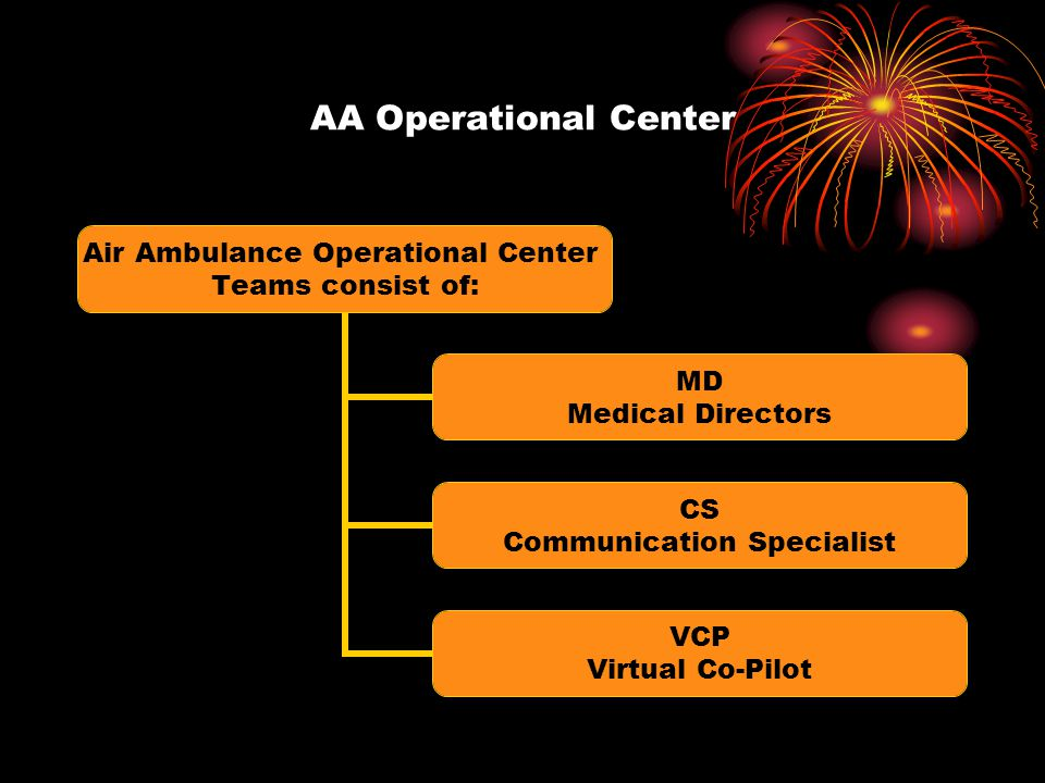 AA Operational Center Air Ambulance Operational Center Teams consist of: MD Medical Directors CS Communication Specialist VCP Virtual Co-Pilot