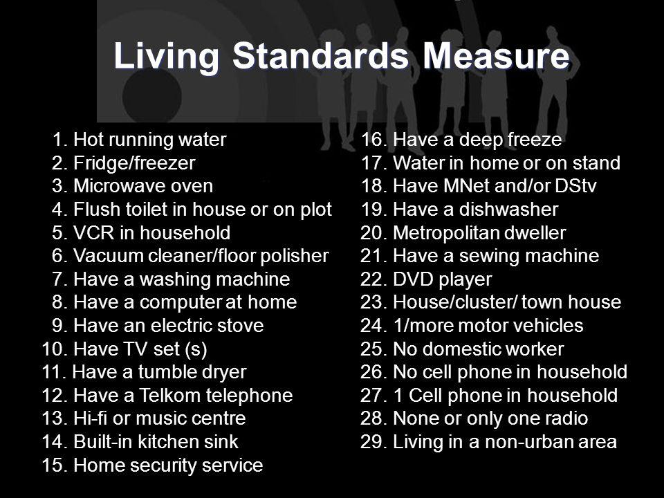 Living Standards Measure 1.Hot running water 2. Fridge/freezer 3.
