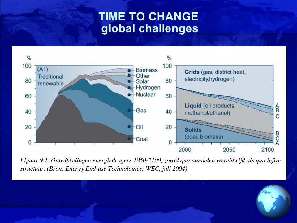 Slide 6 TIME TO CHANGE global challenges