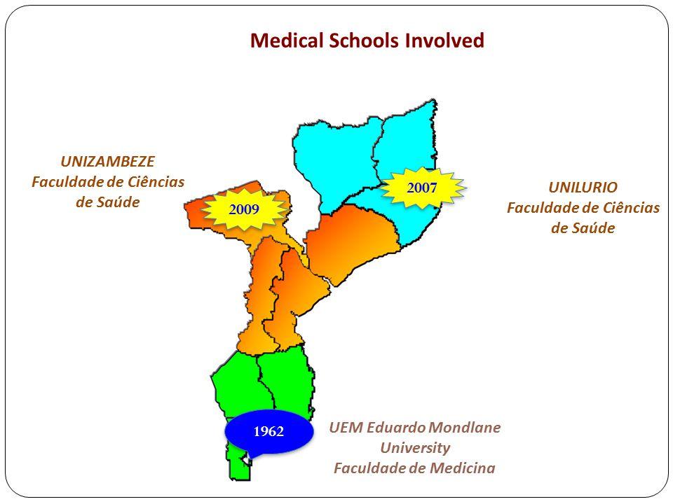UNILURIO Faculdade de Ciências de Saúde UEM Eduardo Mondlane University Faculdade de Medicina UNIZAMBEZE Faculdade de Ciências de Saúde Medical Schools Involved 1962 2009 2007
