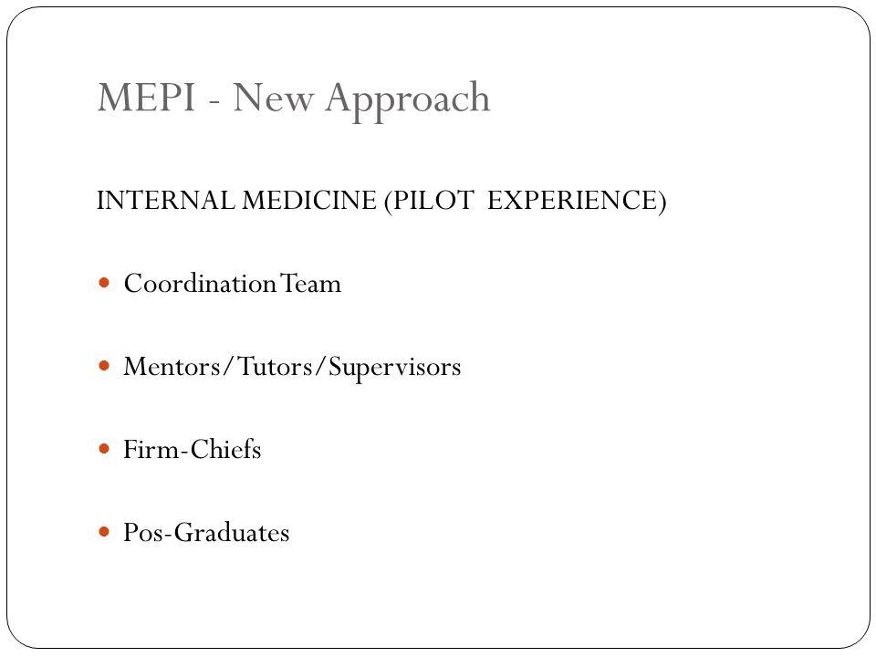 MEPI - New Approach INTERNAL MEDICINE (PILOT EXPERIENCE) Coordination Team Mentors/Tutors/Supervisors Firm-Chiefs Pos-Graduates