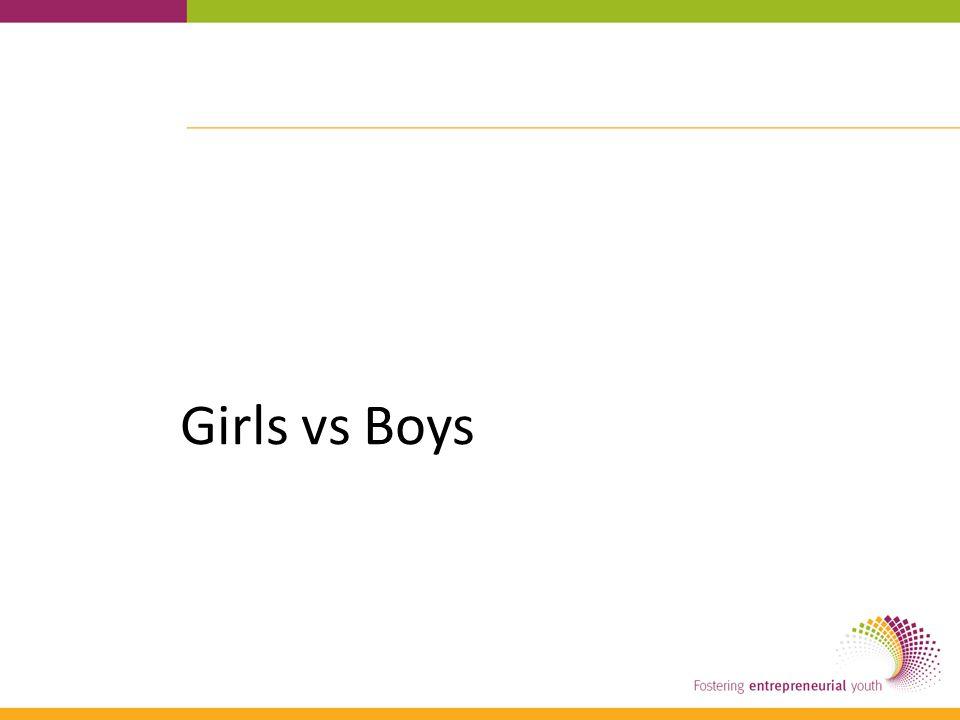 Girls vs Boys