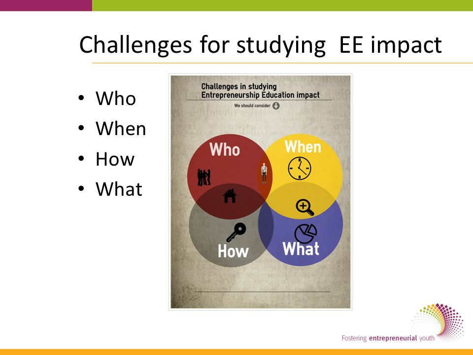 Challenges for studying EE impact Who When How What