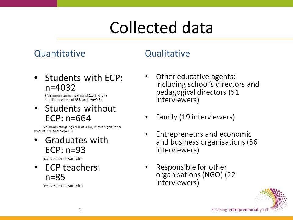 Collected data Quantitative Students with ECP: n=4032 ( Maximum sampling error of 1,5%, with a significance level of 95% and p=q=0,5 ) Students without ECP: n=664 ( Maximum sampling error of 3,8%, with a significance level of 95% and p=q=0,5 ) Graduates with ECP: n=93 (convenience sample) ECP teachers: n=85 (convenience sample) 9 Qualitative Other educative agents: including school's directors and pedagogical directors (51 interviewers) Family (19 interviewers) Entrepreneurs and economic and business organisations (36 interviewers) Responsible for other organisations (NGO) (22 interviewers)