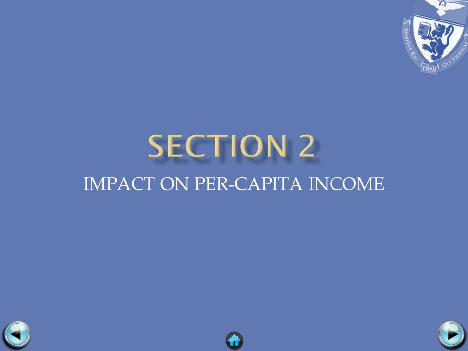 IMPACT ON PER-CAPITA INCOME