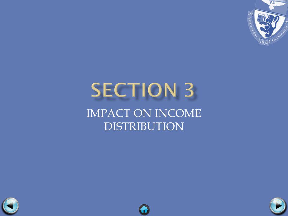IMPACT ON INCOME DISTRIBUTION